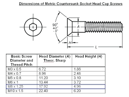 Countersunk Hole Size Chart Countersunk Hole Size For M6 A Pictures Of Hole 2018