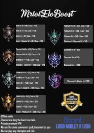 Elo Chart Lol League Of Legends Elo Boost Season 9 Professional Boost