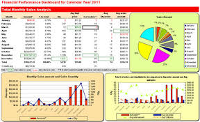 sales report example excel excel dashboard quickbooks item sales report forecast download