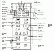 2000 ranger fuse box schema wiring diagrams 2007 Ford Ranger Fuse Panel 2007 ford ranger fuse box diagram wiring library 2000 ranger water pump 2000 ranger fuse box