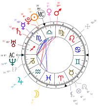 Astrology And Natal Chart Of Miguel Singer Born On 1985 10 23