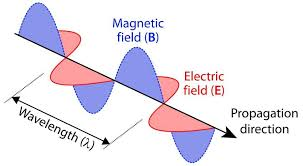Radio Wave Frequency Chart Radio Waves Introduction And Emission Mechanisms