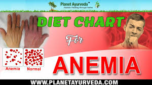 Vikram Diet Chart Diet Chart For Anemia Low Hemoglobin Foods To Recommend