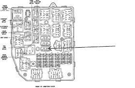 jeep grand cherokee fuse panel diagram full size competent 1996 jeep grand cherokee limited fuse box diagram at 1996 Jeep Grand Cherokee Fuse Box Diagram