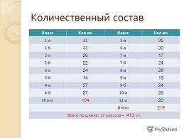 Справка по итогам контрольных работ за четверть ru Контрольная работа по математике за 3 четверть 4 класса Материалы Справка об итогах административных контрольных работ за четверть