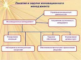 Стратегический инновационный менеджмент курсовая работа  Формирование благоприятного для инноваций организационного климата