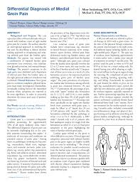 Pdf Differential Diagnosis Of Medial Groin Pain