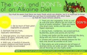 Alkaline Acid Food Chart Mayo Clinic Www Bedowntowndaytona Com