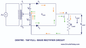 full wave rectifier circuit diagram ireleast info centre tap full wave rectifier circuit operation working diagram wiring circuit