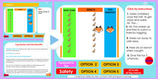 Pe Lesson Plan Pe Lesson Ideas Powerpoint And Lesson Plan Pack