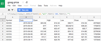 Bigquery Tricks Pull Daily Google Finance Data Without An Import