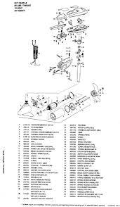 minn kota wiring diagram solidfonts minn kota wiring diagram nilza net