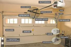 overhead garage door partsGarage Doors  Overhead Garage Door Partsoustongarageouston Tx In
