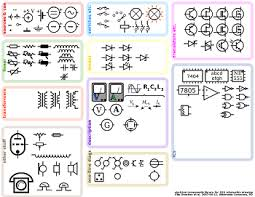 electrical schematic symbols study com Common Wiring Diagram Symbols the many circuit symbols people use Electrical Schematic Symbols