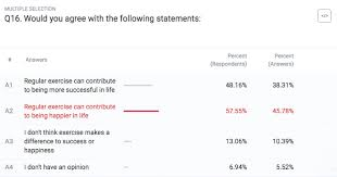How To Create Use Surveys For Content Marketing