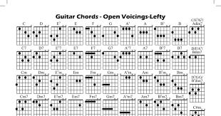 Left Handed Ukulele Chord Chart Pdf Guitar Chords Lefty Pdf Guitar Chords Guitar Lefty Guitars