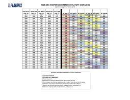 Nba Playoff Chart Wwl