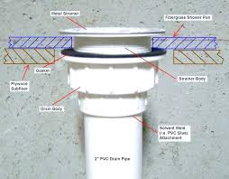 what size drain pipe for shower how to replace a bathroom drain large size of how to repair a shower drain bathtub drain p trap connect tub drain replace