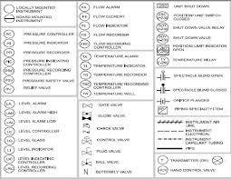 toyota wiring diagram legend toyota wiring diagrams p%2526id symbols toyota wiring diagram legend