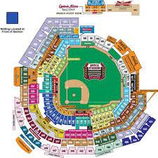 Busch Stadium Netting St Louis Cardinals Regarding Busch