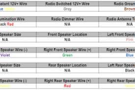 2014 mitsubishi lancer radio wiring diagram lovely 2003 mitsubishi 2003 mitsubishi lancer radio wiring diagram 2014 mitsubishi lancer radio wiring diagram lovely 2003 mitsubishi outlander radio wiring diagram the best wiring
