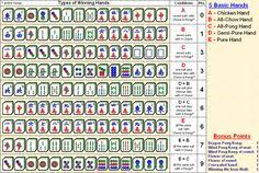 Taiwan Mahjong Scoring Chart 24 Best Mahjong My New Happy Place Images In 2019