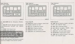 1997 geo prizm fuse box diagram new era of wiring diagram • 94 geo prizm fuse box diagram wiring diagram for you u2022 rh eight ineedmorespace co