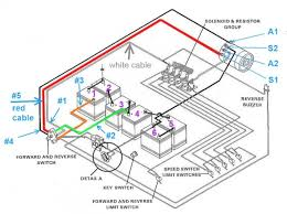 92 club car wiring diagram 92 wiring diagrams • the world s catalog of ideas wiring diagram gas club car