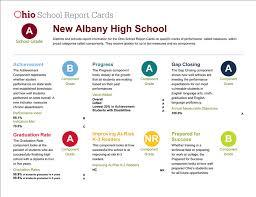 Sunday School Report Card Template New Albany High School High School Home