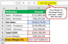 gross margin formula how to calculate