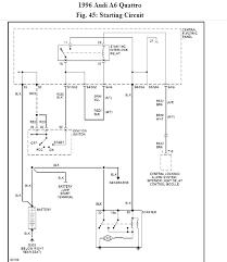 audi tt wiper wiring diagram audi wiring diagrams instruction audi tt mk1 owners manual at Complete Audi Tt Wiring Diagrams Download