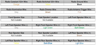stereo wiring diagram home theater wiring diagram 2004 Cavalier Rear Speaker Wiring 2006 honda accord radio wiring diagram wiring diagram and fuse stereo wiring diagram 1997 honda radio 2004 cavalier rear speaker wiring