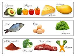 Vitamin C In Foods Chart Vitamin A Rich Foods Deficiency Symptoms And Diseases