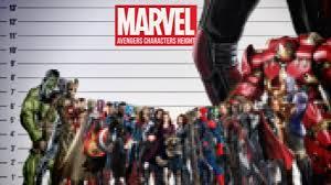 Marvel Avengers Size Chart Comparison
