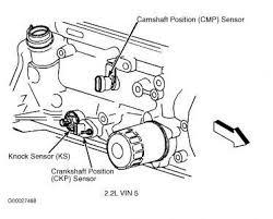 2000 suzuki grand vitara radio wiring diagram vehiclepad radio radio wiring diagrams 1994 corsica radio image about wiring