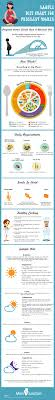 Here Is A Sample Diet Chart For Pregnant Women Baby On