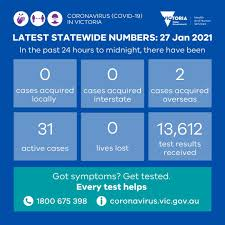 Live tracking of coronavirus cases, active cases, tests, recoveries, deaths, icu and hospitalisations in victoria. Richard Wynne Mp Ÿ–子 Facebook