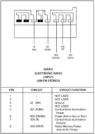 i need the wiring diagram for the radio for a 1995 ford escort 1995 Ford Radio Wiring Diagram 1995 Ford Radio Wiring Diagram #5 radio wiring diagram for 1995 ford f150