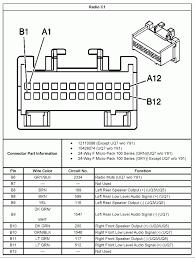 98 subaru forester stereo wiring diagram wiring diagram Subaru Baja Stereo Wiring Diagram 2004 subaru wrx radio wiring diagram 2003 subaru baja stereo wiring diagram