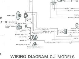 84 cj7 wiring diagram simple wiring diagram site jeep cj solenoid wiring simple wiring diagram site 84 caprice wiring diagram 84 cj7 wiring diagram
