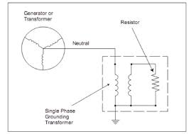 showing post media for grounding transformer symbol neutral grounding resistor symbol jpg 516x367 grounding transformer symbol