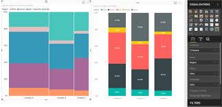 Mosaic Or Mekko Charts Segmentation Analysis Using Mekko Charts In Power Bi Desktop