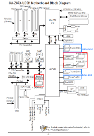 similiar asus power wiring diagram keywords atx power supply 20 24 pin connector likewise usb 3 0 micro b
