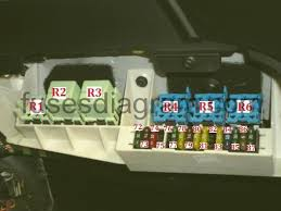 fuse box bmw x e fuse box location open the right cover by pulling the handle