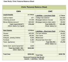 Simple Personal Balance Sheet Example Your Money Or Your Life Step 1 Lifetime Income Personal