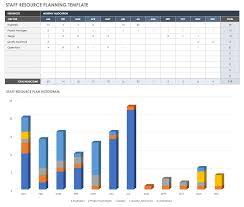 Staff Allocation Chart In Software Engineering Free Resource Planning Templates Smartsheet