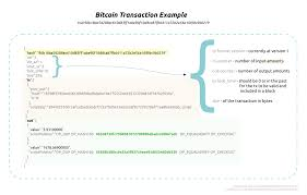 Problems in buffer (uint8array), for example, can trivially result in catastrophic fund loss without any warning. What Is The Complete Bitcoin Transaction Process Programmer Sought