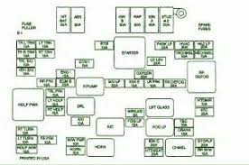 similiar chevy s door diagram keywords 1998 chevrolet s 10 puller fuse box diagram