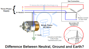 what is the difference between neutral, ground and earth? AC Electrical Wiring Diagrams at Line In Ac Wiri Wiring Diagram