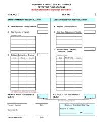 cash balance sheet template cash register balance sheet template fiddler on tour